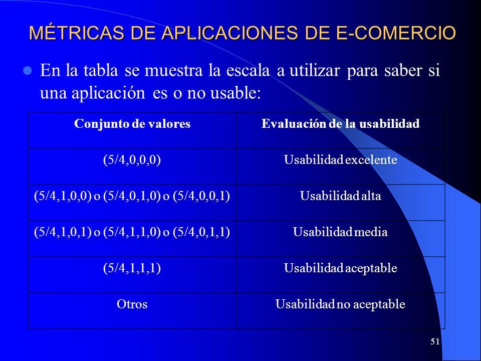 51 MÉTRICAS DE APLICACIONES DE E-COMERCIO En la tabla se muestra la escala a utilizar para saber si una aplicación es o no usable: Conjunto de valores