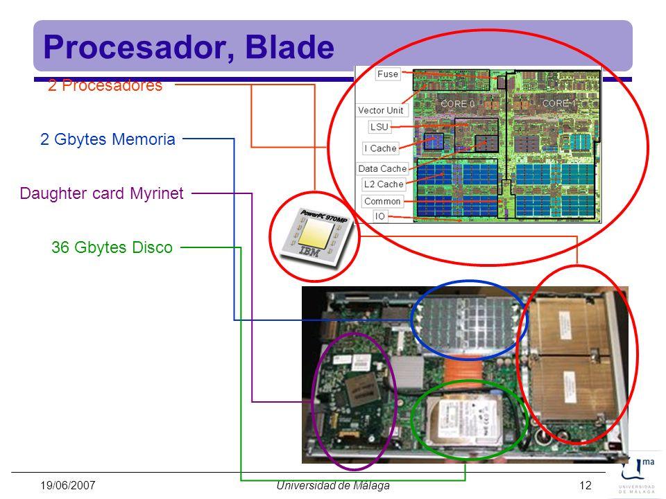 19/06/2007Universidad de Málaga12 Procesador, Blade 2 Gbytes Memoria 2 Procesadores 36 Gbytes Disco Daughter card Myrinet