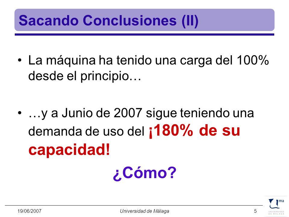 19/06/2007Universidad de Málaga5 Sacando Conclusiones (II) La máquina ha tenido una carga del 100% desde el principio… …y a Junio de 2007 sigue tenien