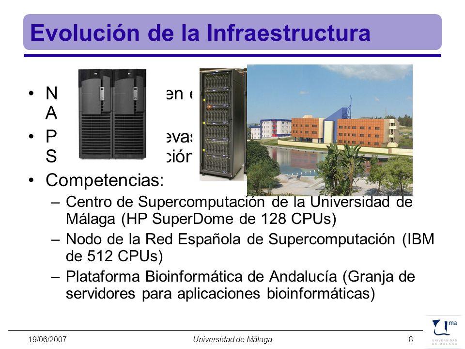 19/06/2007Universidad de Málaga9 Renovación de Recursos Propios Renovación de la Infraestructura de Supercomputación con un SuperDome de HP: –64 procesadores de núcleo doble con arquitectura VLIW 64 bits (Intel Montecito): Frecuencia de 1,6 GHz y caché de 18 MB –2 GB de RAM por PE (total 128 GB de memoria compartida) –Disco RAID de 5 TBytes útiles –Librería de cinta con 40TBytes online –Funciona como un solo sistema operativo de memoria compartida entre CPUs –Compiladores C, C++ y FORTRAN –Sistema de gestión de colas