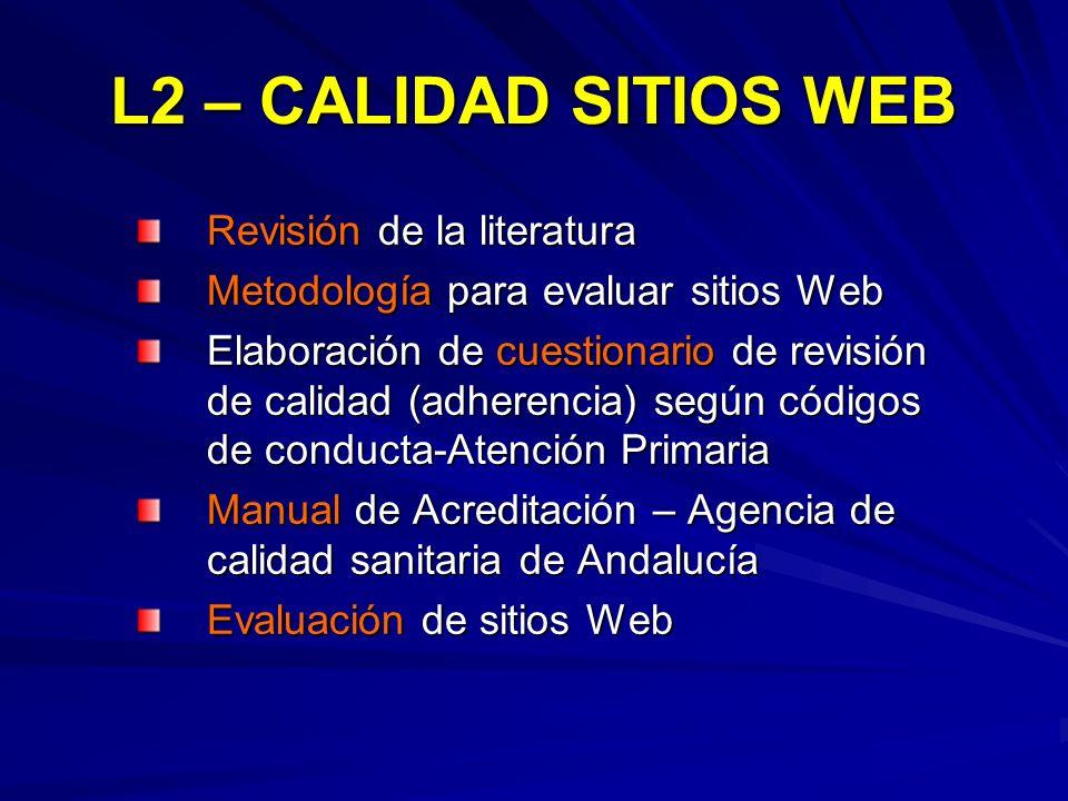 L2 – CALIDAD SITIOS WEB Revisión de la literatura Metodología para evaluar sitios Web Elaboración de cuestionario de revisión de calidad (adherencia)