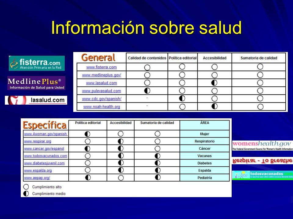 Información sobre salud General Específica