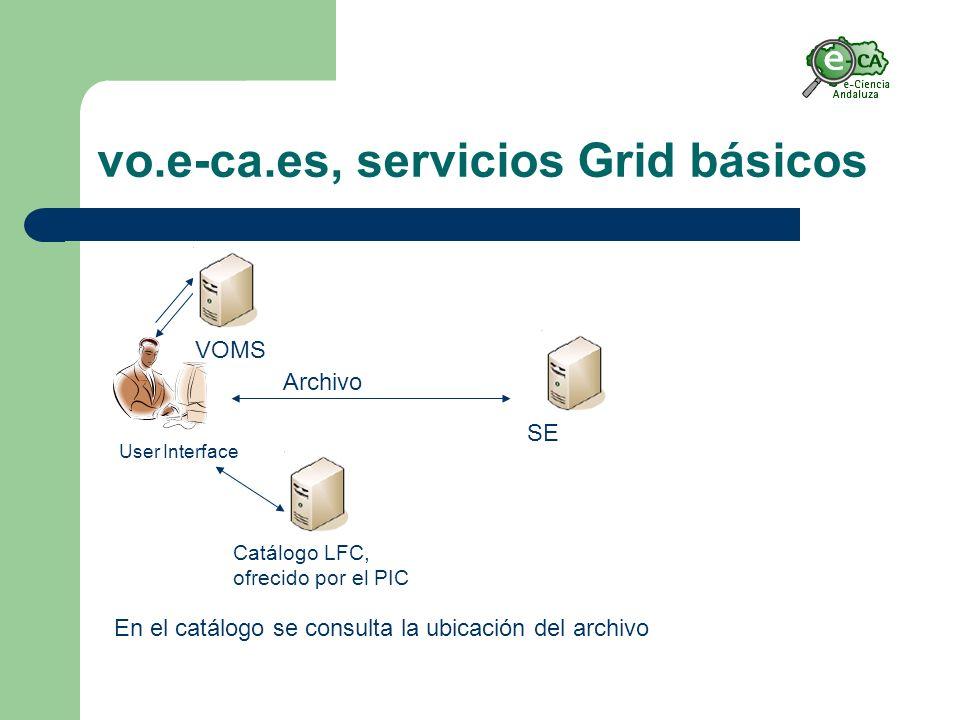 vo.e-ca.es, servicios Grid básicos User Interface VOMS En el catálogo se consulta la ubicación del archivo Catálogo LFC, ofrecido por el PIC SE Archivo