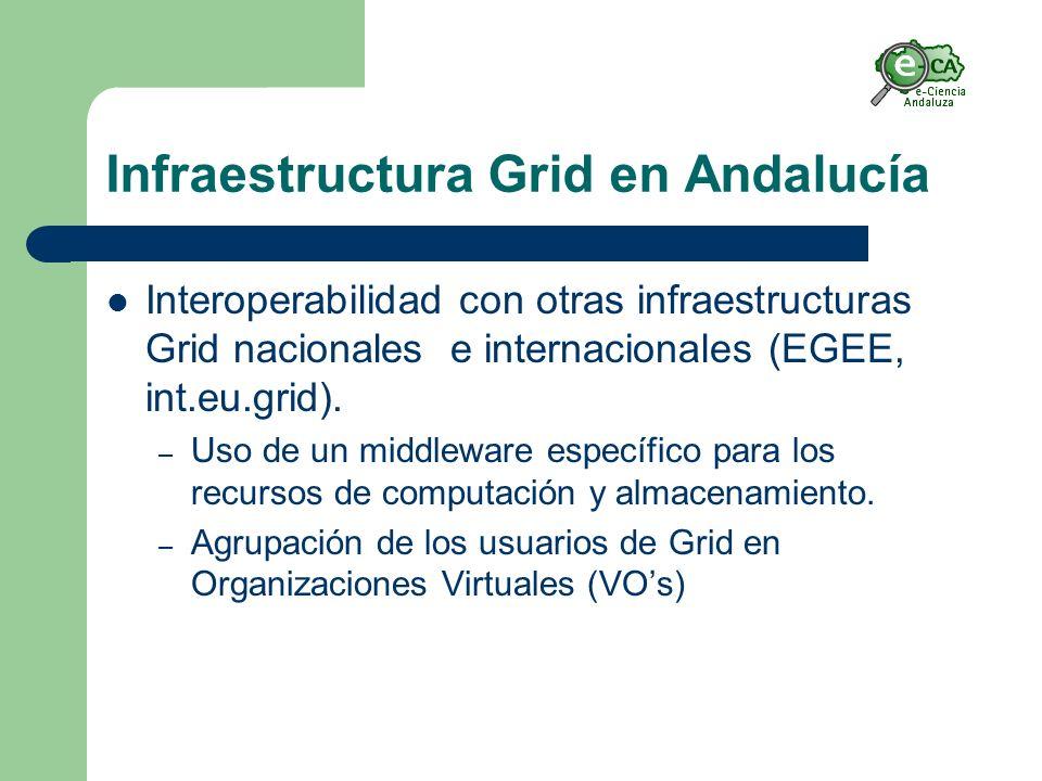 Infraestructura Grid en Andalucía Interoperabilidad con otras infraestructuras Grid nacionales e internacionales (EGEE, int.eu.grid).