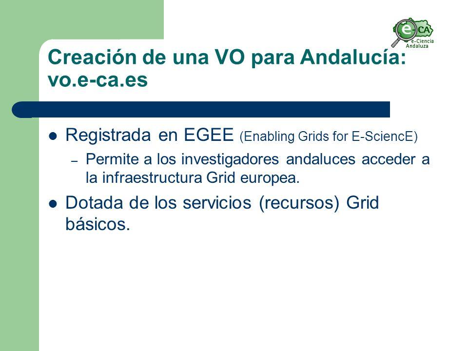 Creación de una VO para Andalucía: vo.e-ca.es Registrada en EGEE (Enabling Grids for E-SciencE) – Permite a los investigadores andaluces acceder a la infraestructura Grid europea.