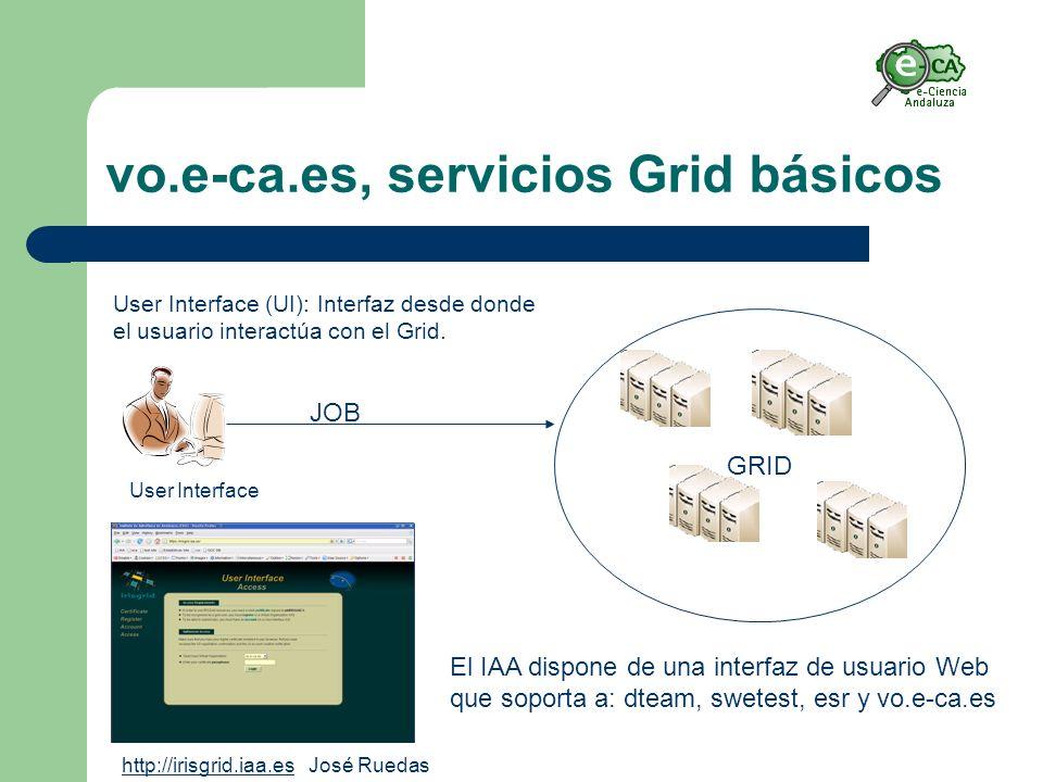 vo.e-ca.es, servicios Grid básicos GRID JOB User Interface User Interface (UI): Interfaz desde donde el usuario interactúa con el Grid.