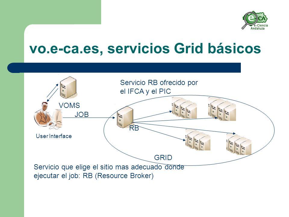 vo.e-ca.es, servicios Grid básicos JOB User Interface VOMS Servicio que elige el sitio mas adecuado donde ejecutar el job: RB (Resource Broker) Servicio RB ofrecido por el IFCA y el PIC RB GRID
