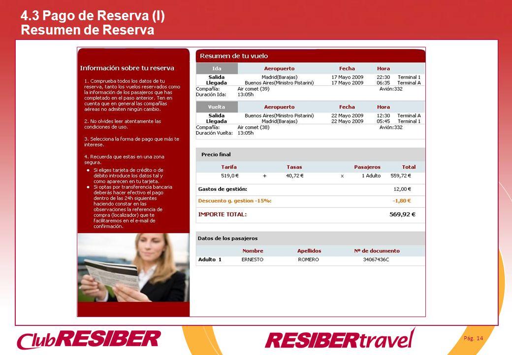 Pág. 14 4.3 Pago de Reserva (I) Resumen de Reserva