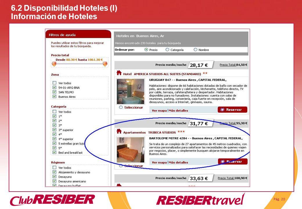 Pág. 20 6.2 Disponibilidad Hoteles (I) Información de Hoteles