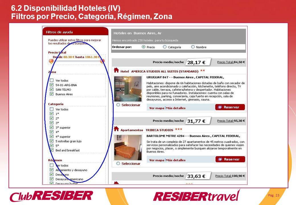 Pág. 23 6.2 Disponibilidad Hoteles (IV) Filtros por Precio, Categoría, Régimen, Zona