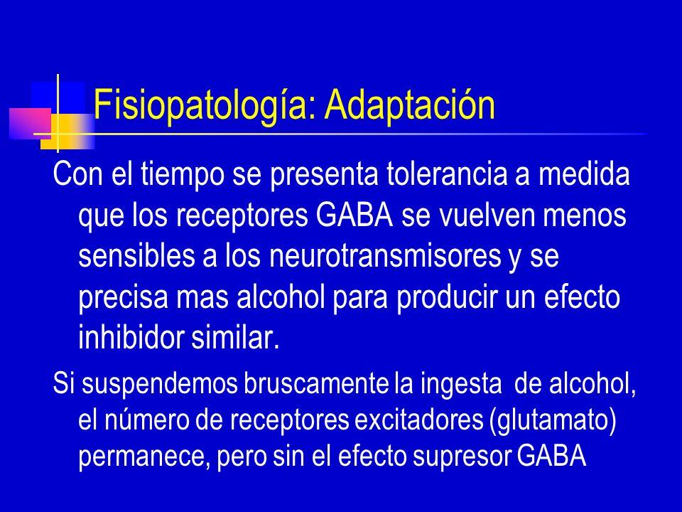 Fisiopatología: Adaptación Con el tiempo se presenta tolerancia a medida que los receptores GABA se vuelven menos sensibles a los neurotransmisores y se precisa mas alcohol para producir un efecto inhibidor similar.