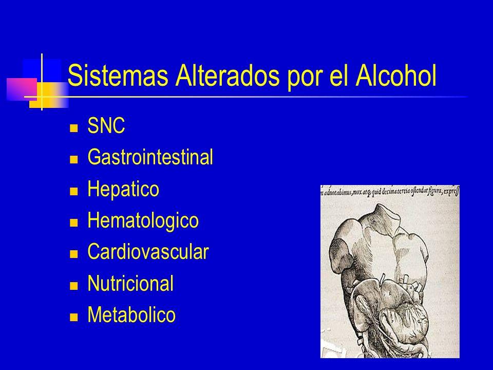 Sistemas Alterados por el Alcohol SNC Gastrointestinal Hepatico Hematologico Cardiovascular Nutricional Metabolico