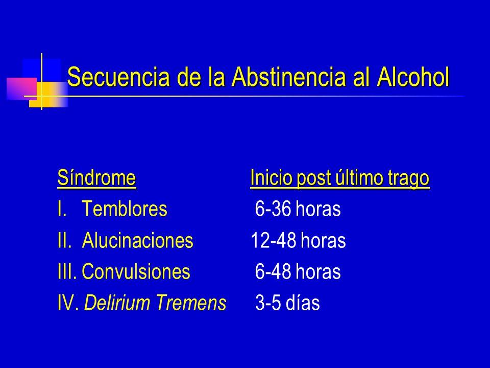 Secuencia de la Abstinencia al Alcohol Síndrome I.