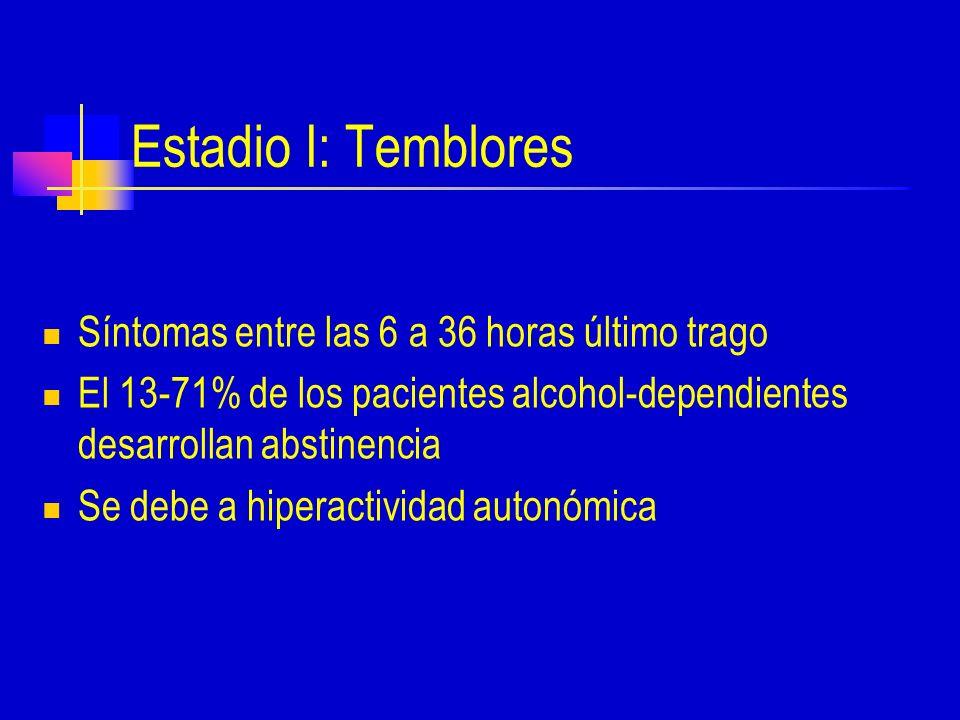Estadio I: Temblores Síntomas entre las 6 a 36 horas último trago El 13-71% de los pacientes alcohol-dependientes desarrollan abstinencia Se debe a hiperactividad autonómica