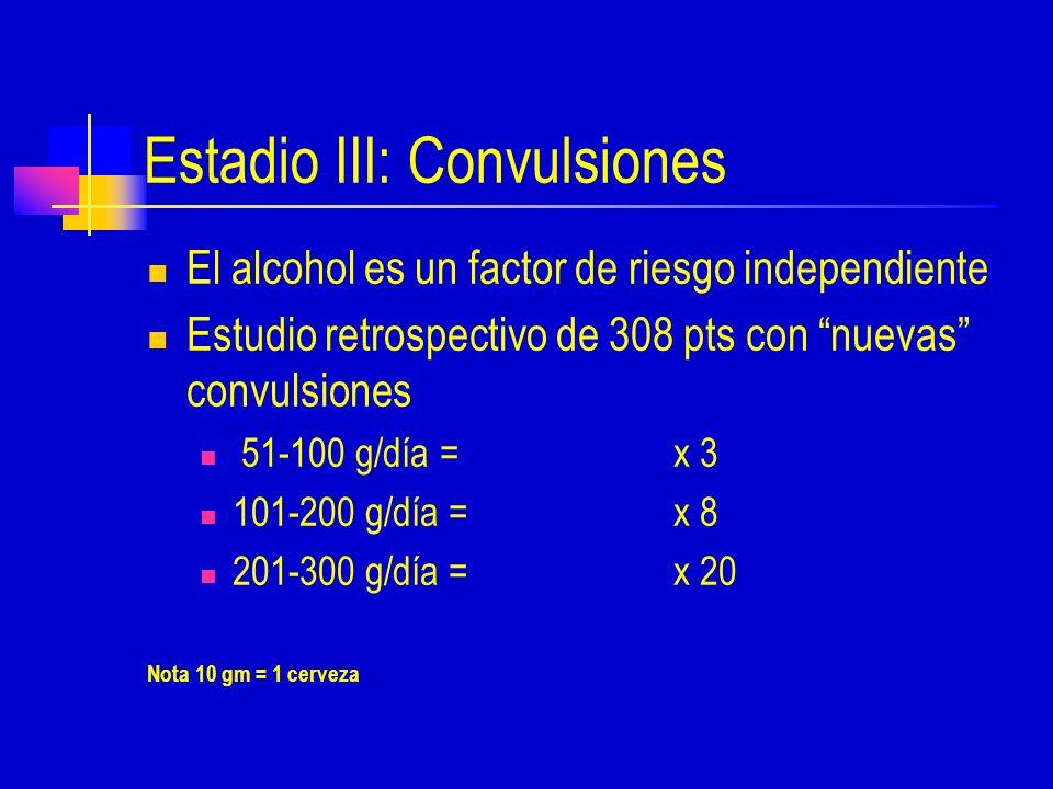 Estadio III: Convulsiones El alcohol es un factor de riesgo independiente Estudio retrospectivo de 308 pts con nuevas convulsiones 51-100 g/día = x 3 101-200 g/día = x 8 201-300 g/día = x 20 Nota 10 gm = 1 cerveza