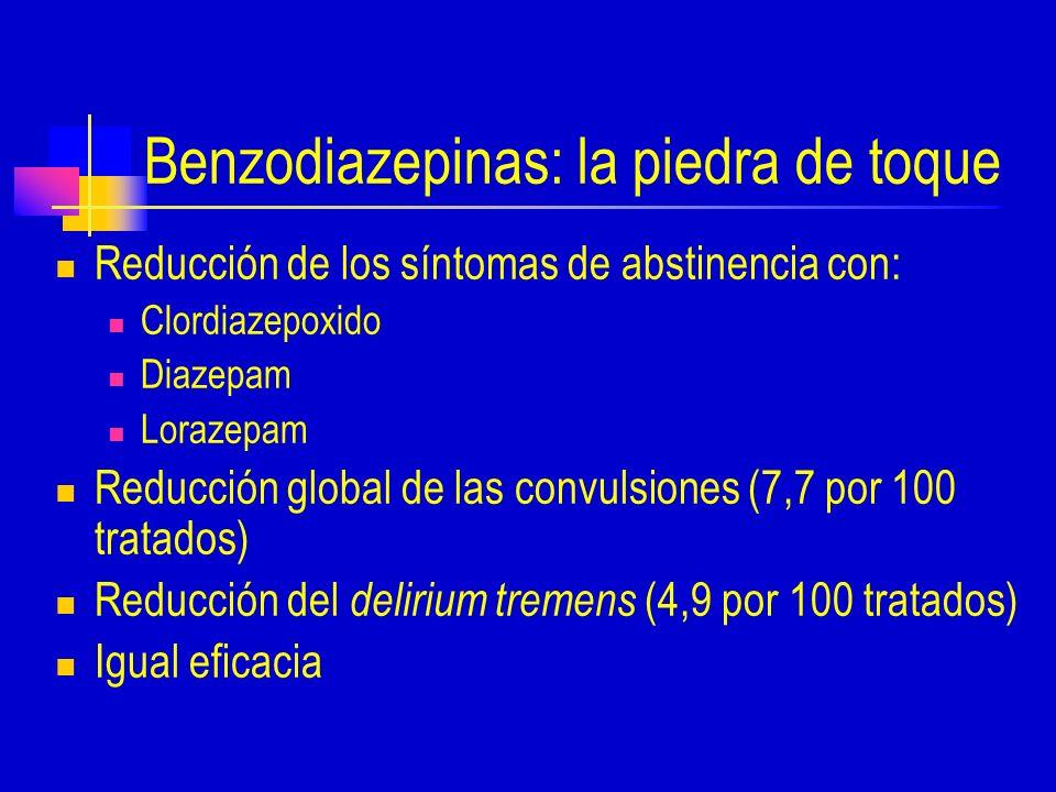 Benzodiazepinas: la piedra de toque Reducción de los síntomas de abstinencia con: Clordiazepoxido Diazepam Lorazepam Reducción global de las convulsiones (7,7 por 100 tratados) Reducción del delirium tremens (4,9 por 100 tratados) Igual eficacia