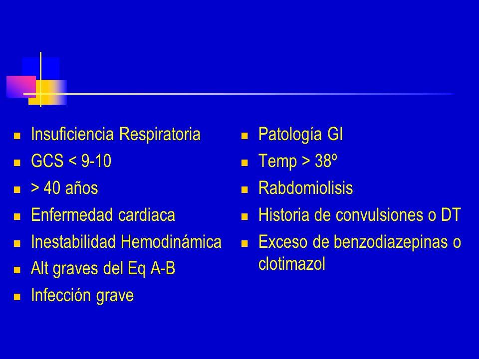 Insuficiencia Respiratoria GCS < 9-10 > 40 años Enfermedad cardiaca Inestabilidad Hemodinámica Alt graves del Eq A-B Infección grave Patología GI Temp > 38º Rabdomiolisis Historia de convulsiones o DT Exceso de benzodiazepinas o clotimazol