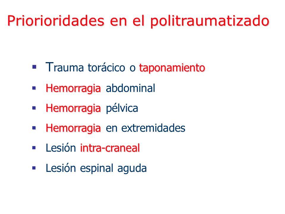 Priorioridades en el politraumatizado taponamiento T rauma torácico o taponamiento Hemorragia Hemorragia abdominal Hemorragia Hemorragia pélvica Hemor