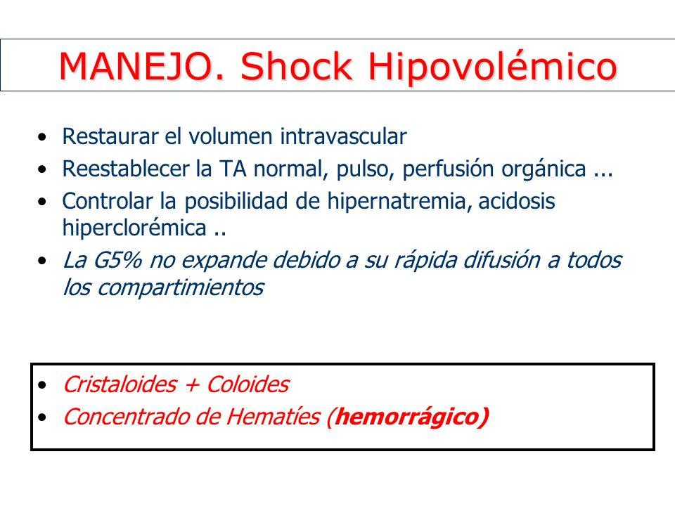 MANEJO. Shock Hipovolémico Restaurar el volumen intravascular Reestablecer la TA normal, pulso, perfusión orgánica... Controlar la posibilidad de hipe