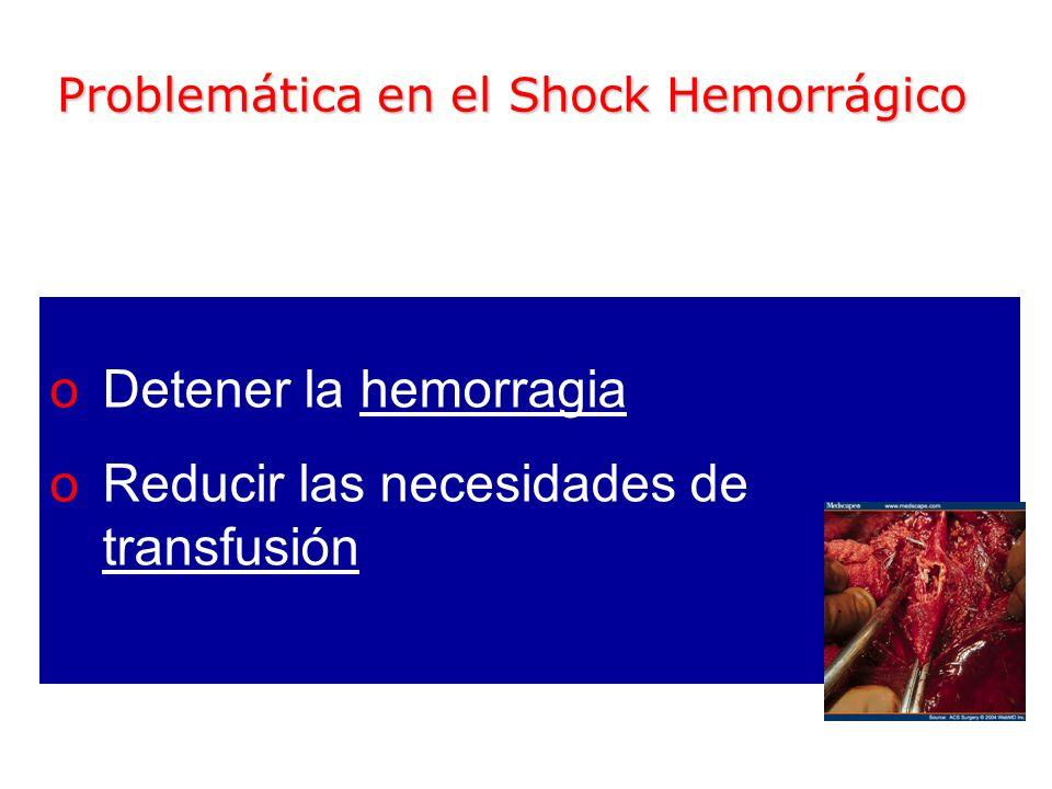 Problemática en el Shock Hemorrágico oDetener la hemorragia oReducir las necesidades de transfusión