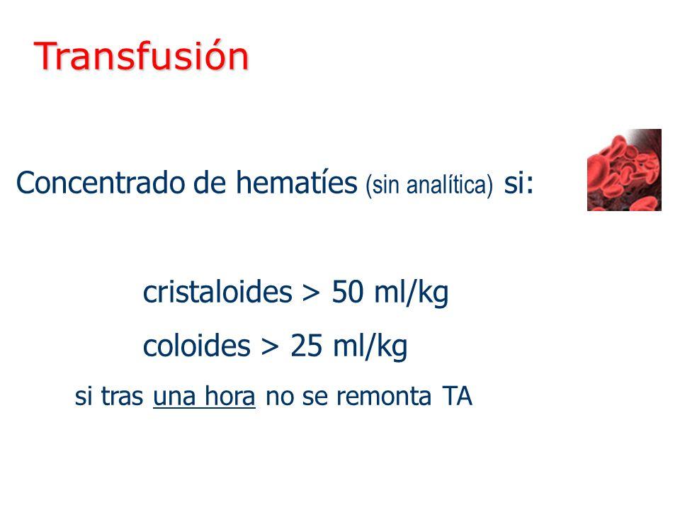 Transfusión Concentrado de hematíes (sin analítica) si: cristaloides > 50 ml/kg coloides > 25 ml/kg si tras una hora no se remonta TA