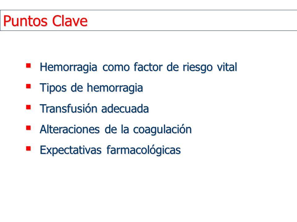 Puntos Clave Hemorragia como factor de riesgo vital Hemorragia como factor de riesgo vital Tipos de hemorragia Tipos de hemorragia Transfusión adecuad