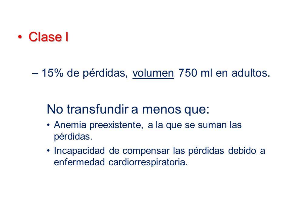 Clase IClase I –15% de pérdidas, volumen 750 ml en adultos. No transfundir a menos que: Anemia preexistente, a la que se suman las pérdidas. Incapacid