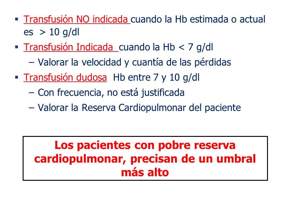 Transfusión NO indicada cuando la Hb estimada o actual es > 10 g/dl Transfusión Indicada cuando la Hb < 7 g/dl –Valorar la velocidad y cuantía de las