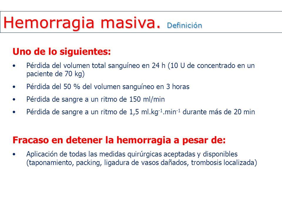 Hemorragia masiva. Definición Uno de lo siguientes: Pérdida del volumen total sanguíneo en 24 h (10 U de concentrado en un paciente de 70 kg) Pérdida