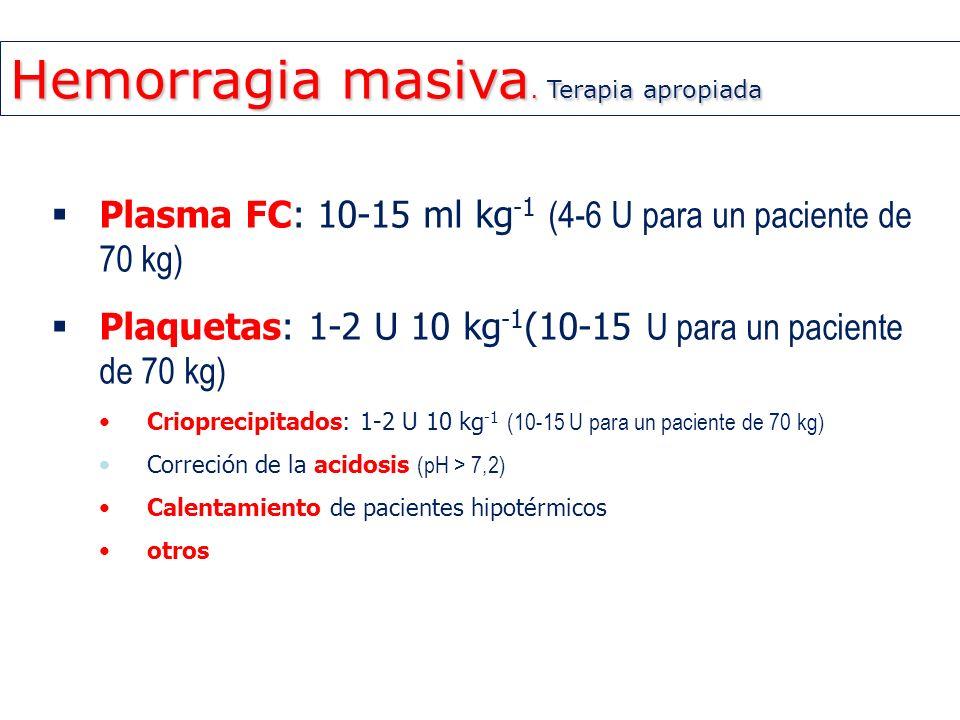 Hemorragia masiva. Terapia apropiada Plasma FC: 10-15 ml kg -1 (4-6 U para un paciente de 70 kg) Plaquetas: 1-2 U 10 kg -1 (10-15 U para un paciente d
