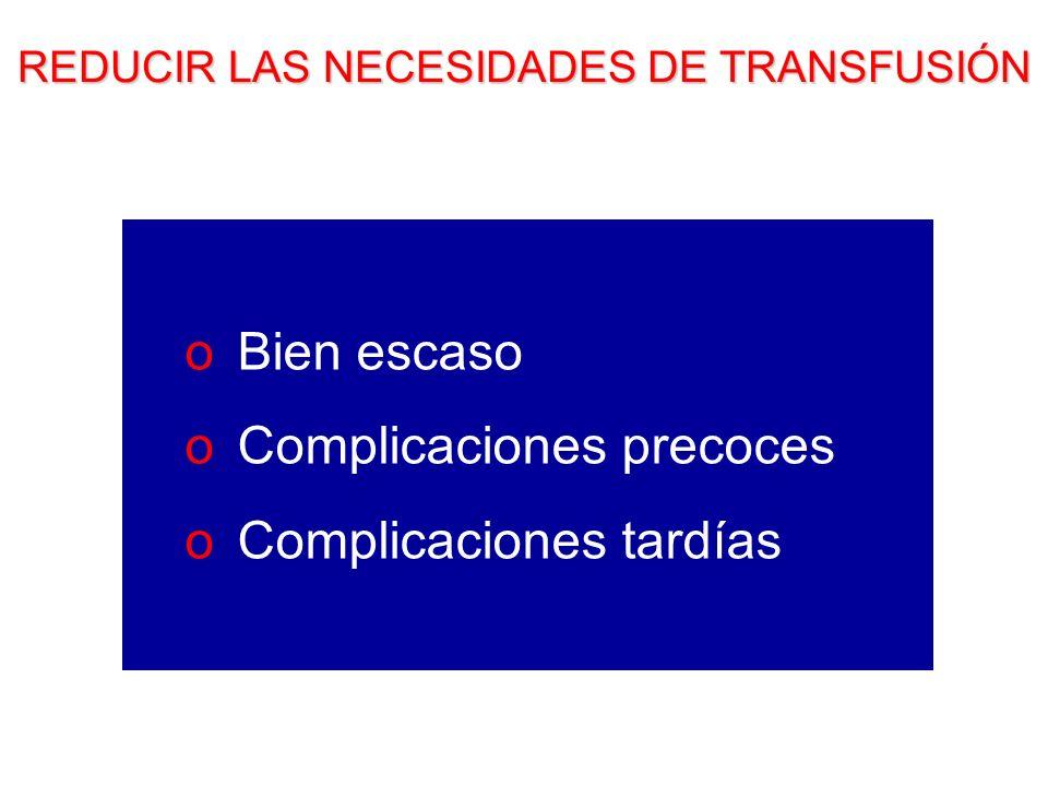 REDUCIR LAS NECESIDADES DE TRANSFUSIÓN oBien escaso oComplicaciones precoces oComplicaciones tardías