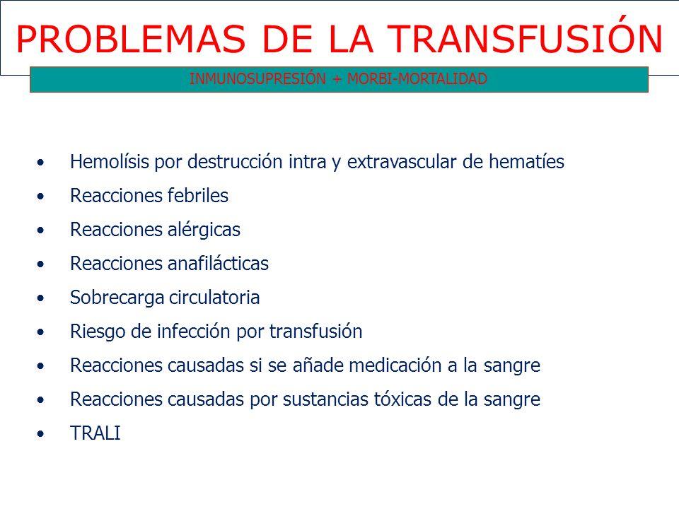 PROBLEMAS DE LA TRANSFUSIÓN Hemolísis por destrucción intra y extravascular de hematíes Reacciones febriles Reacciones alérgicas Reacciones anafilácti