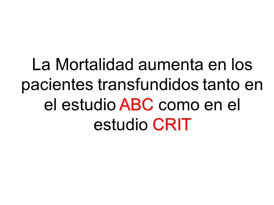 ABC CRIT La Mortalidad aumenta en los pacientes transfundidos tanto en el estudio ABC como en el estudio CRIT