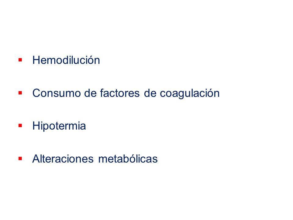 Hemodilución Consumo de factores de coagulación Hipotermia Alteraciones metabólicas