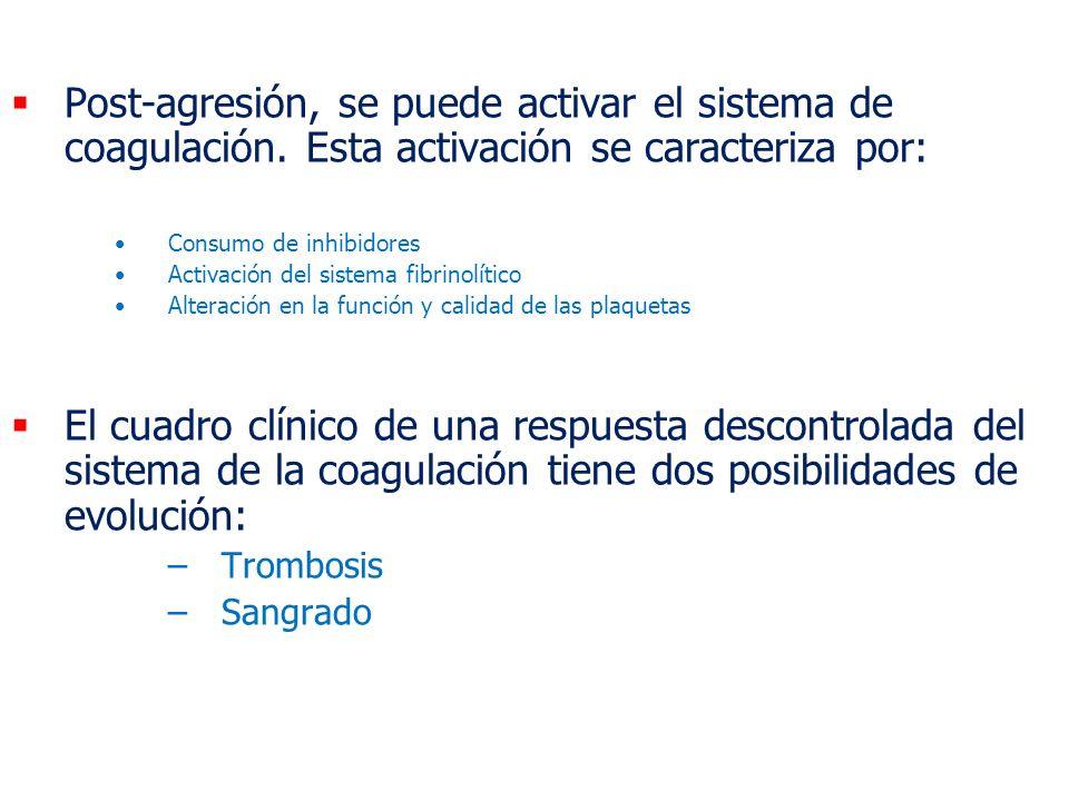Post-agresión, se puede activar el sistema de coagulación. Esta activación se caracteriza por: Consumo de inhibidores Activación del sistema fibrinolí