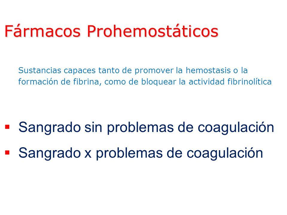 Fármacos Prohemostáticos Sustancias capaces tanto de promover la hemostasis o la formación de fibrina, como de bloquear la actividad fibrinolítica San
