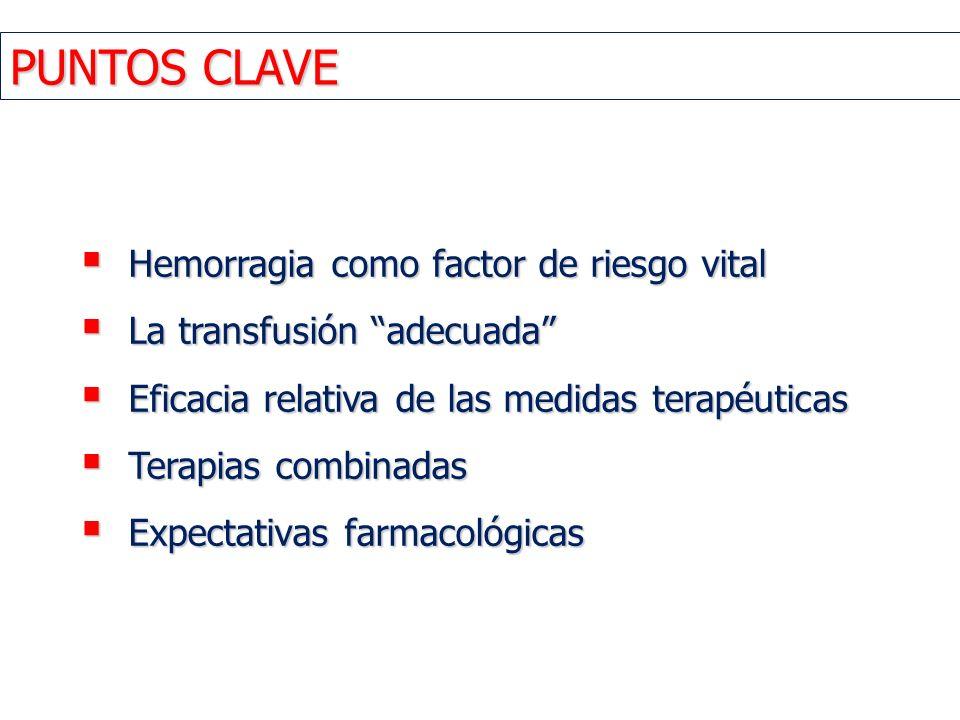 PUNTOS CLAVE Hemorragia como factor de riesgo vital Hemorragia como factor de riesgo vital La transfusión adecuada La transfusión adecuada Eficacia re