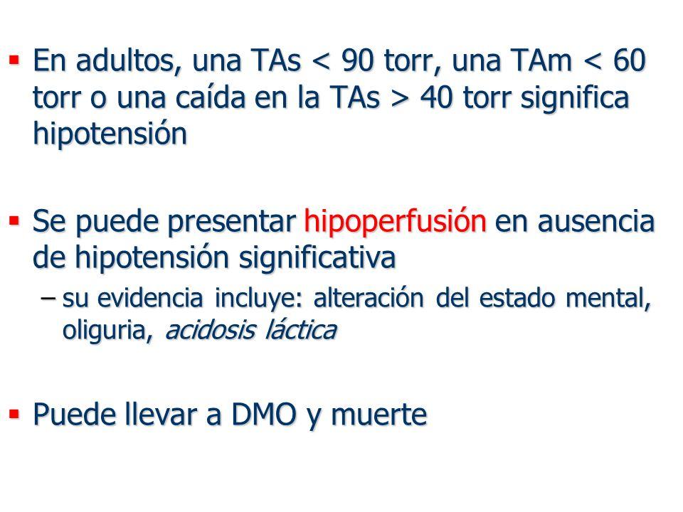 En adultos, una TAs 40 torr significa hipotensión En adultos, una TAs 40 torr significa hipotensión Se puede presentar hipoperfusión en ausencia de hi