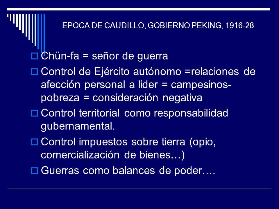 EPOCA DE CAUDILLO, GOBIERNO PEKING, 1916-28 Chün-fa = señor de guerra Control de Ejército autónomo =relaciones de afección personal a lider = campesin
