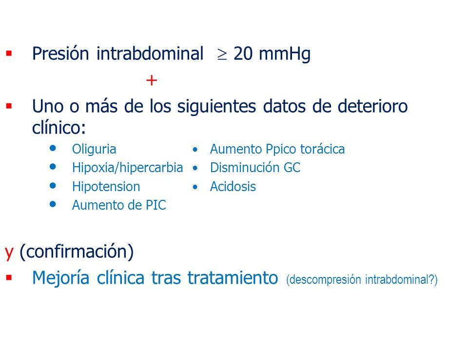 Presión intrabdominal 20 mmHg + Uno o más de los siguientes datos de deterioro clínico: Oliguria Aumento Ppico torácica Hipoxia/hipercarbia Disminució