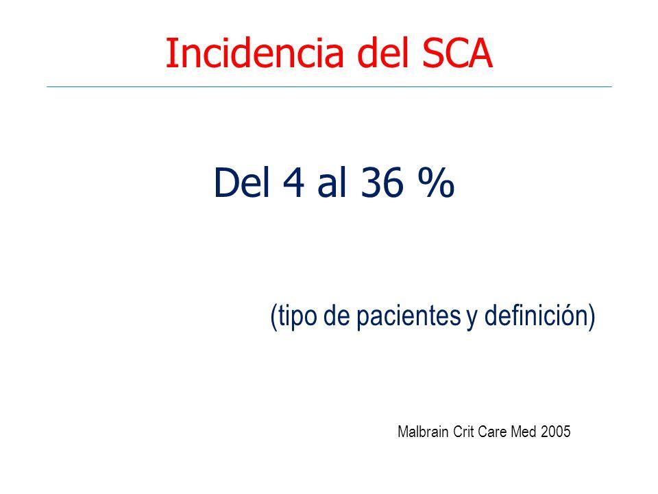 Incidencia del SCA Del 4 al 36 % (tipo de pacientes y definición) Malbrain Crit Care Med 2005
