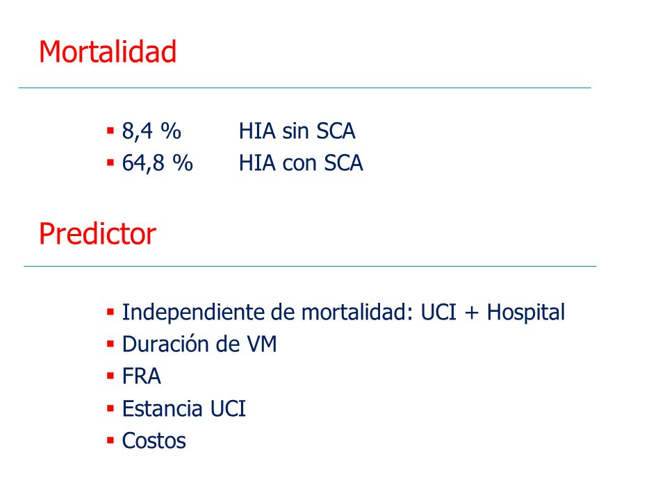 Mortalidad 8,4 % HIA sin SCA 64,8 % HIA con SCA Predictor Independiente de mortalidad: UCI + Hospital Duración de VM FRA Estancia UCI Costos