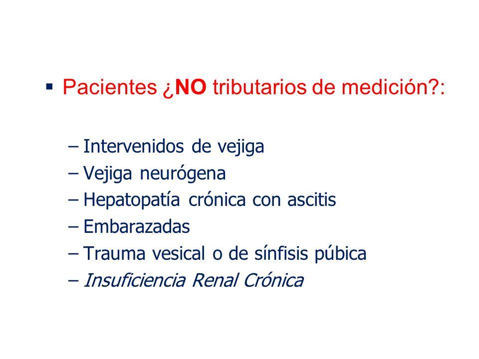 Pacientes ¿NO tributarios de medición?: –Intervenidos de vejiga –Vejiga neurógena –Hepatopatía crónica con ascitis –Embarazadas –Trauma vesical o de s