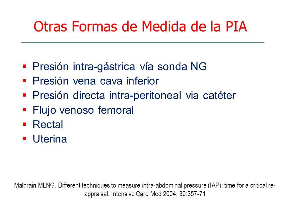 Otras Formas de Medida de la PIA Presión intra-gástrica vía sonda NG Presión vena cava inferior Presión directa intra-peritoneal via catéter Flujo ven