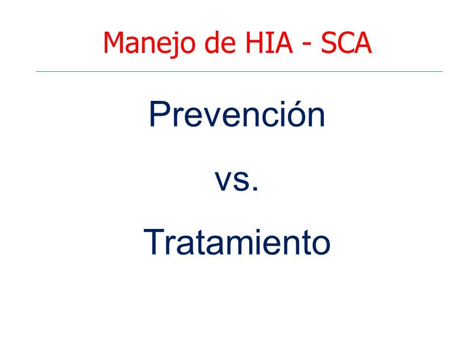 Manejo de HIA - SCA Prevención vs. Tratamiento