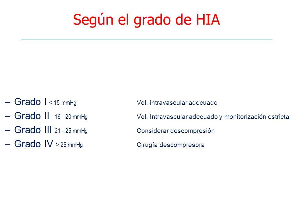 Según el grado de HIA –Grado I < 15 mmHg Vol. intravascular adecuado –Grado II 16 - 20 mmHg Vol. Intravascular adecuado y monitorización estricta –Gra