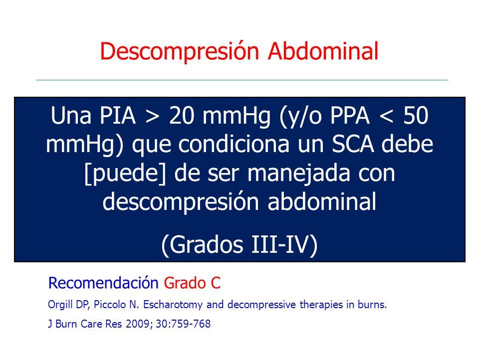 Descompresión Abdominal Una PIA > 20 mmHg (y/o PPA < 50 mmHg) que condiciona un SCA debe [puede] de ser manejada con descompresión abdominal (Grados I