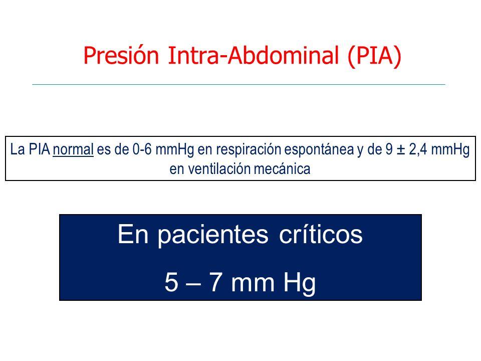 Presión Intra-Abdominal (PIA) En pacientes críticos 5 – 7 mm Hg La PIA normal es de 0-6 mmHg en respiración espontánea y de 9 ± 2,4 mmHg en ventilació