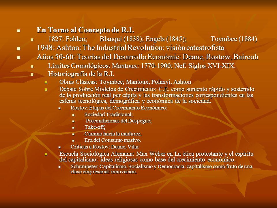 En Torno al Concepto de R.I. En Torno al Concepto de R.I. 1827: Fohlen;Blanqui (1838); Engels (1845);Toymbee (1884) 1827: Fohlen;Blanqui (1838); Engel
