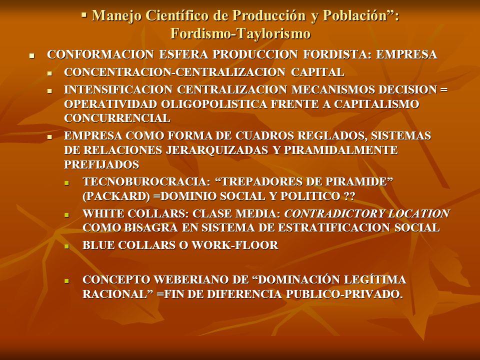 Manejo Científico de Producción y Población: Fordismo-Taylorismo Manejo Científico de Producción y Población: Fordismo-Taylorismo CONFORMACION ESFERA